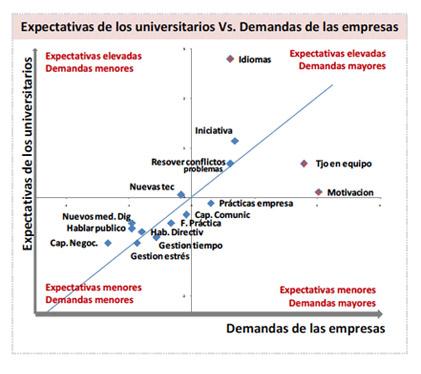 05-Delaviuda-post-Presentacion-del-Observatorio-de-Innovacion-en-el-Empleo-3